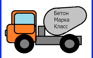 Маркировки бетона